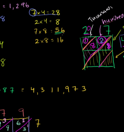 Multiplication and division   Arithmetic (all content)   Khan Academy [ 720 x 1280 Pixel ]