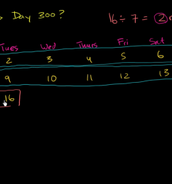 Patterns and Relations   6th grade (WNCP)   Math   Khan Academy [ 720 x 1280 Pixel ]