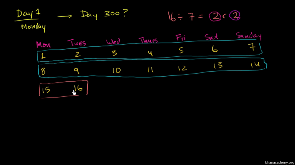 medium resolution of Patterns and Relations   6th grade (WNCP)   Math   Khan Academy
