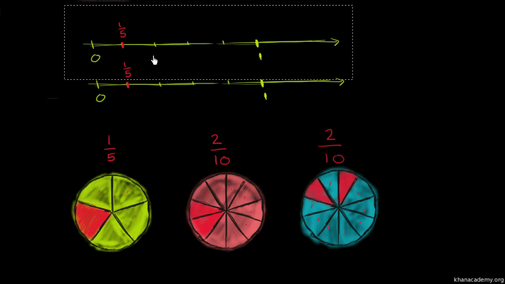 medium resolution of Equivalent fraction visually (video)   Khan Academy