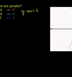 parallel line diagram [ 1280 x 720 Pixel ]