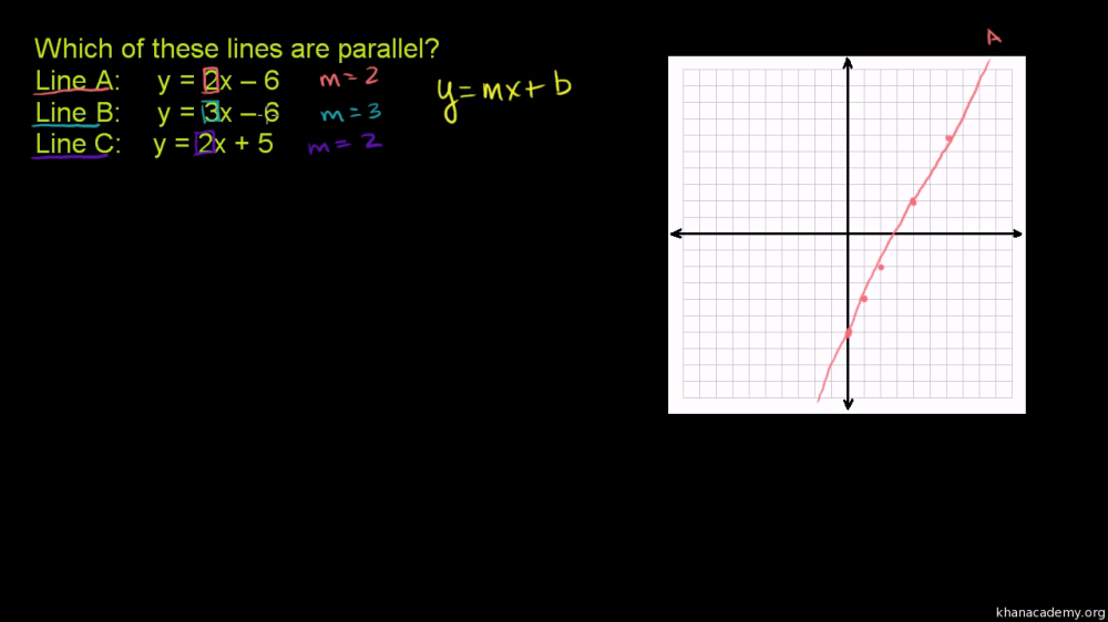 medium resolution of parallel line diagram