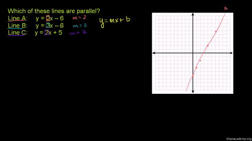 small resolution of parallel line diagram