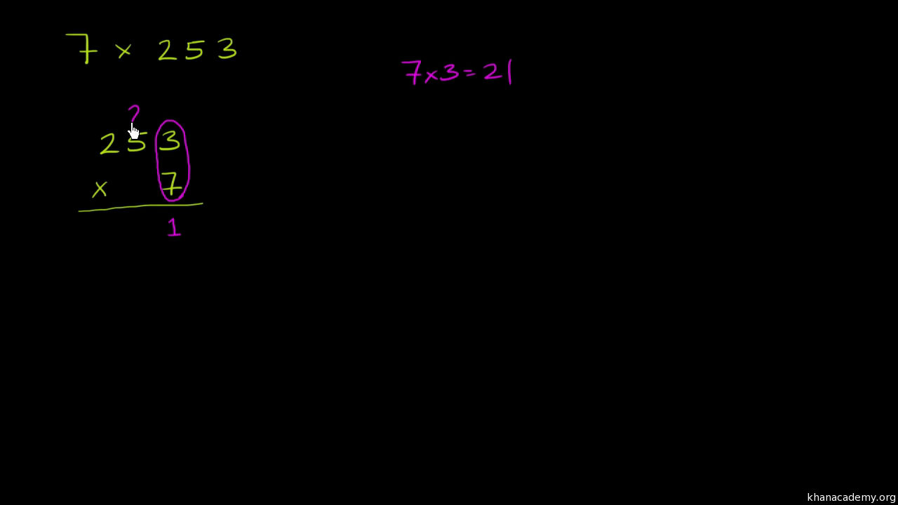 hight resolution of Multiplication and division   Arithmetic   Math   Khan Academy