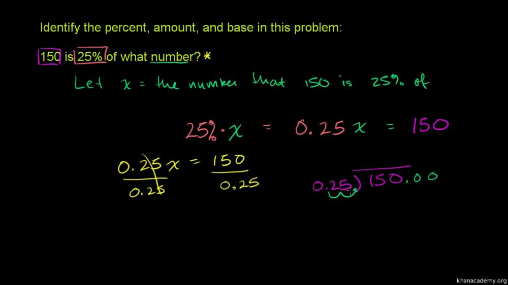medium resolution of Solving percent problems (video)   Khan Academy
