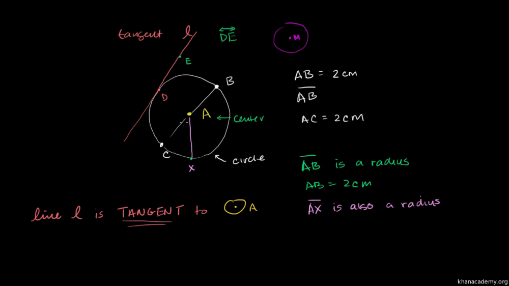 medium resolution of Circles   Geometry (all content)   Math   Khan Academy