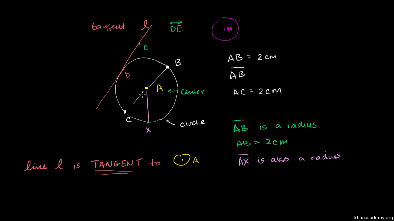 hight resolution of Circles   Geometry (all content)   Math   Khan Academy