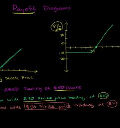 3 way collar diagram [ 1280 x 720 Pixel ]