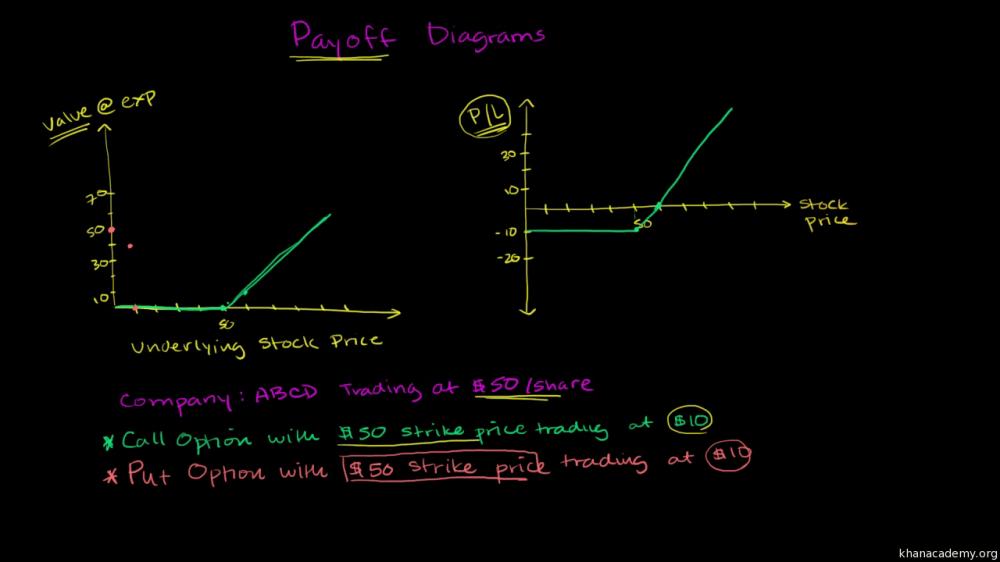 medium resolution of 3 way collar diagram