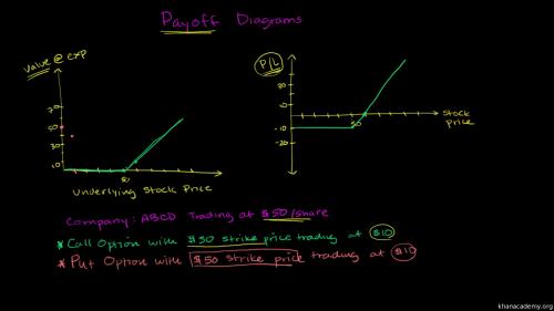 small resolution of 3 way collar diagram