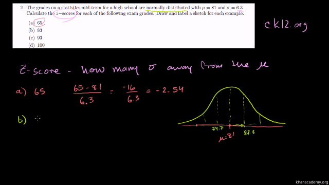 Normal distribution problem: z-scores (from ck26.org) (video