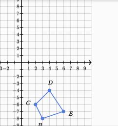 Geometric transformations   8th grade   Math   Khan Academy [ 720 x 1280 Pixel ]