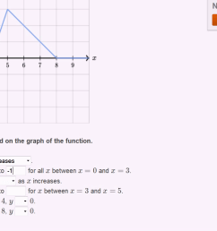 Linear equations and functions   8th grade   Math   Khan Academy [ 720 x 1280 Pixel ]