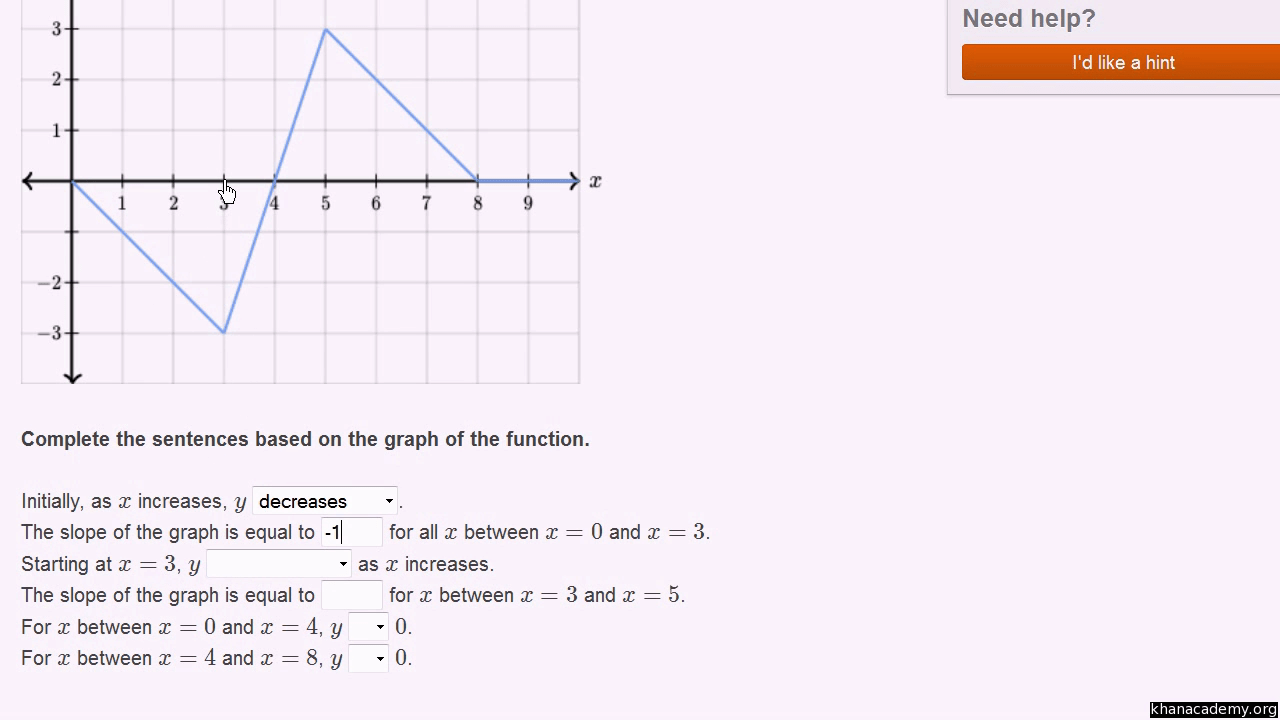 hight resolution of Linear equations and functions   8th grade   Math   Khan Academy