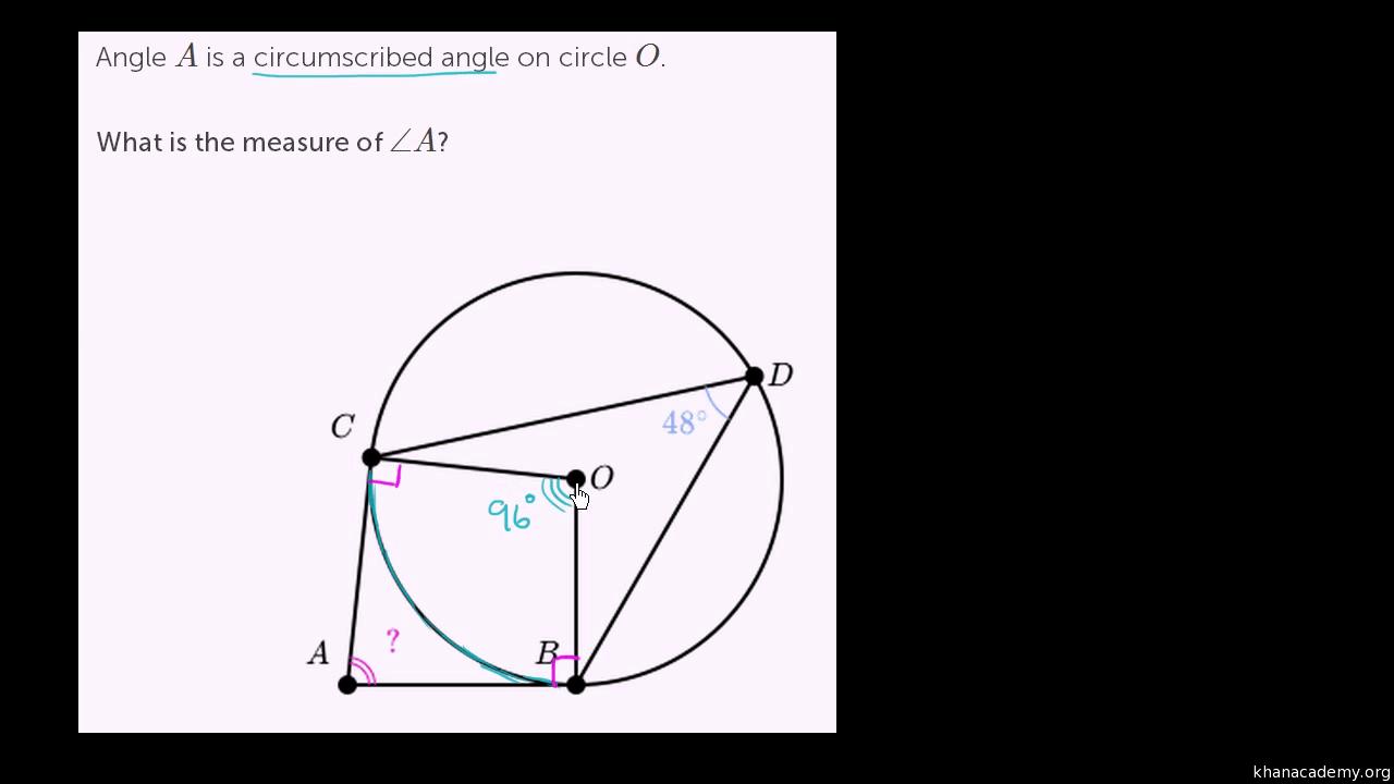 hight resolution of Circles   Geometry (all content)   Math   Khan Academy