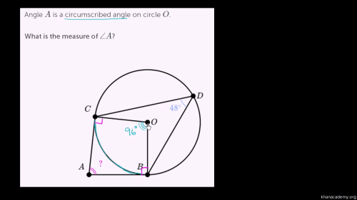 small resolution of Circles   Geometry (all content)   Math   Khan Academy