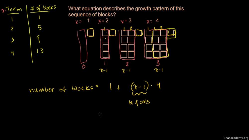 medium resolution of Sequences word problem: growth pattern (video)   Khan Academy