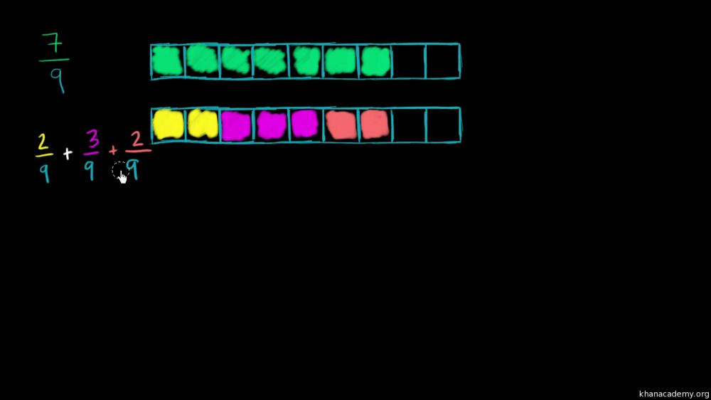 medium resolution of adding tape diagram