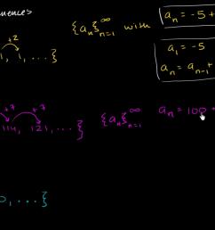 Sequences   Algebra 1   Math   Khan Academy [ 720 x 1280 Pixel ]