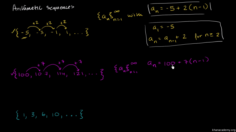 medium resolution of Sequences   Algebra 1   Math   Khan Academy