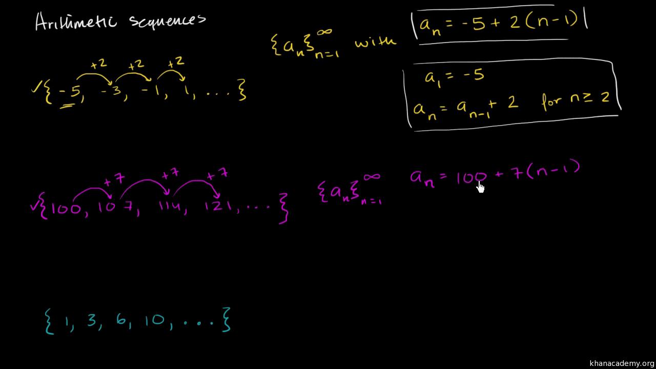 hight resolution of Sequences   Algebra 1   Math   Khan Academy