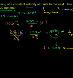 Solving for time (video)   Khan Academy [ 720 x 1280 Pixel ]