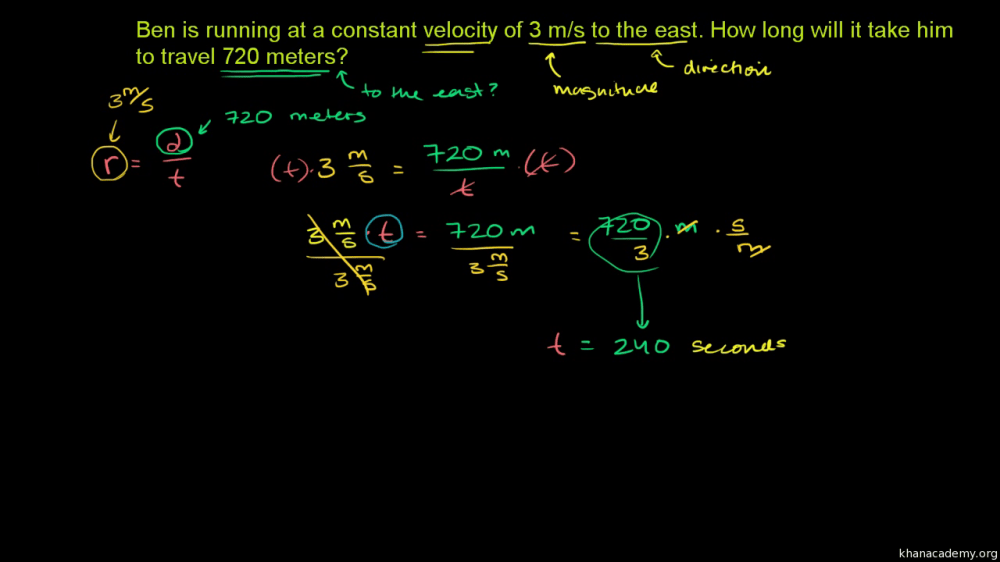 medium resolution of Solving for time (video)   Khan Academy