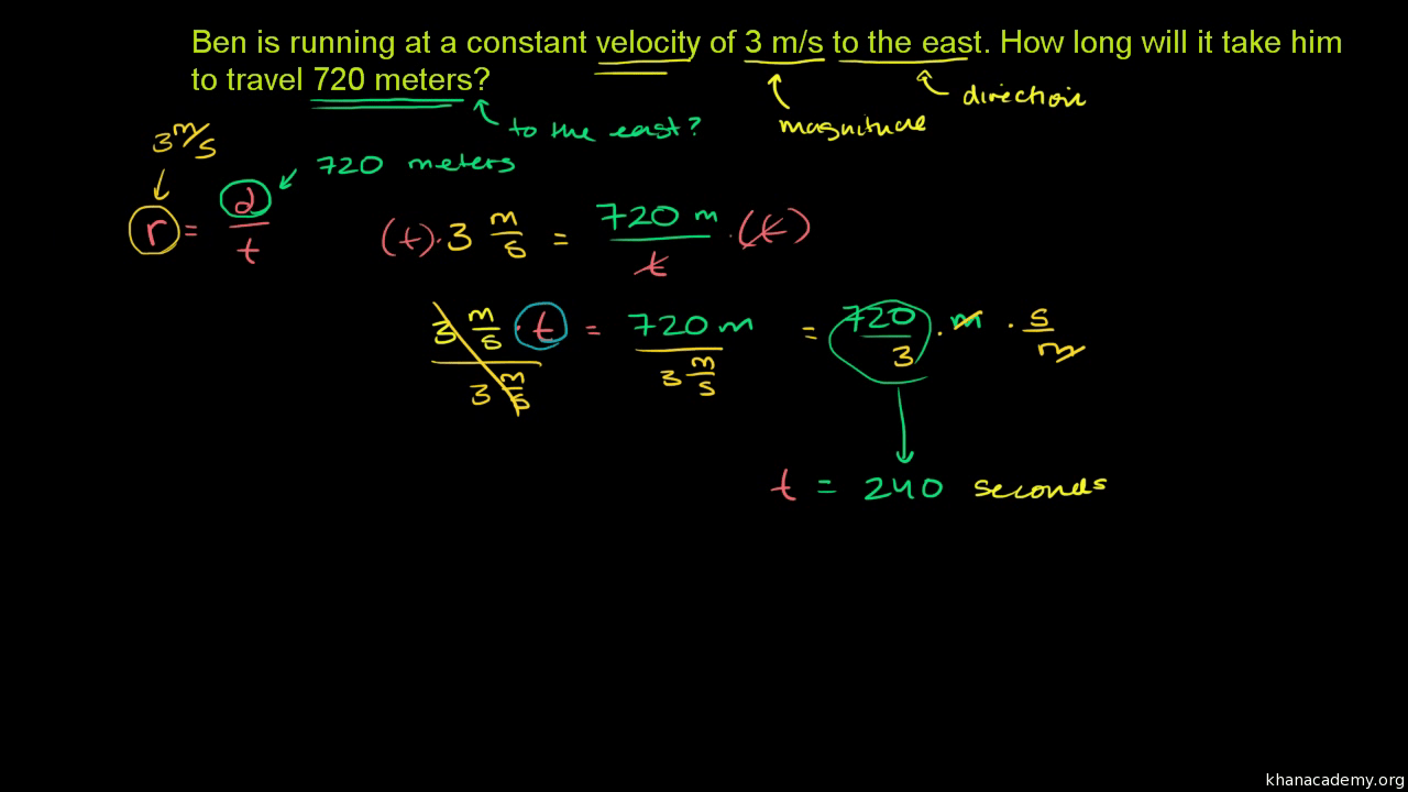 hight resolution of Solving for time (video)   Khan Academy