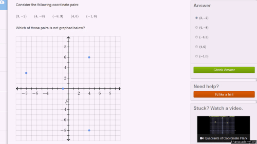 small resolution of Coordinate plane   Geometry (all content)   Math   Khan Academy
