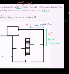Interpreting a scale drawing (video)   Khan Academy [ 720 x 1280 Pixel ]