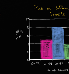 cherry diagram math [ 1270 x 720 Pixel ]