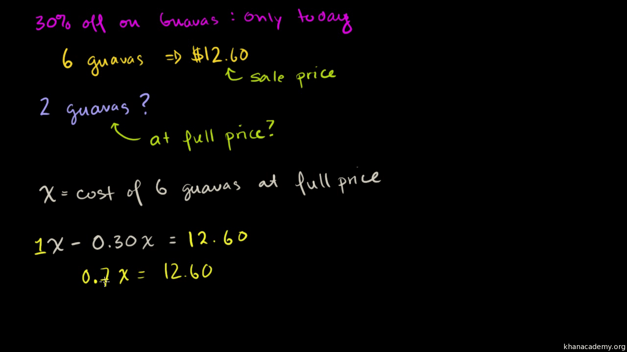hight resolution of Module 4: Percent and proportional relationships   Khan Academy