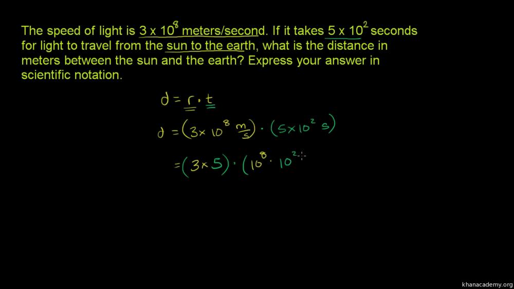 medium resolution of Expressions with exponents   Algebra basics   Math   Khan Academy