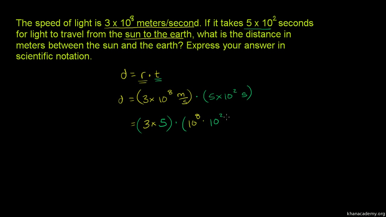 hight resolution of Expressions with exponents   Algebra basics   Math   Khan Academy