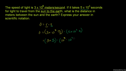 small resolution of Expressions with exponents   Algebra basics   Math   Khan Academy