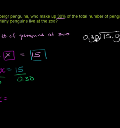Percent word problem: penguins (video)   Khan Academy [ 720 x 1280 Pixel ]