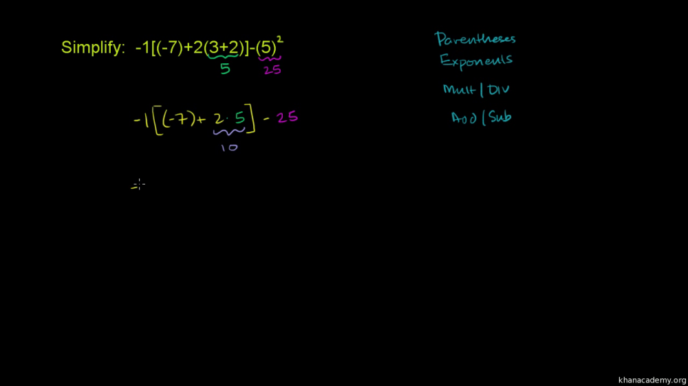 medium resolution of Module 2: Rational numbers   Khan Academy