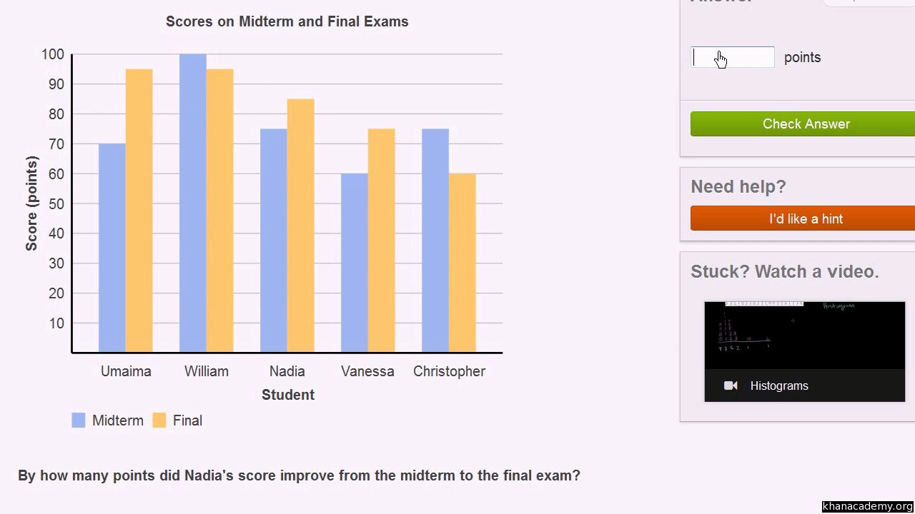 hight resolution of Statistics   Class 9 math (India)   Khan Academy