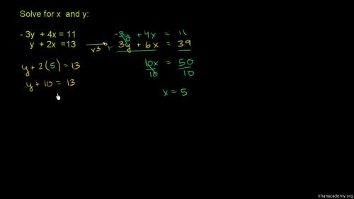 small resolution of Systems of equations with elimination: -3y+4x\u003d11 \u0026 y+2x\u003d13 (video)   Khan  Academy