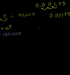 Unit 7: Exponents and scientific notation   Khan Academy [ 720 x 1280 Pixel ]