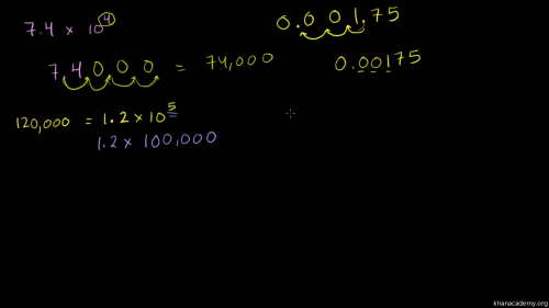 small resolution of Unit 7: Exponents and scientific notation   Khan Academy