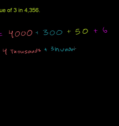 Place value   Arithmetic (all content)   Math   Khan Academy [ 720 x 1280 Pixel ]