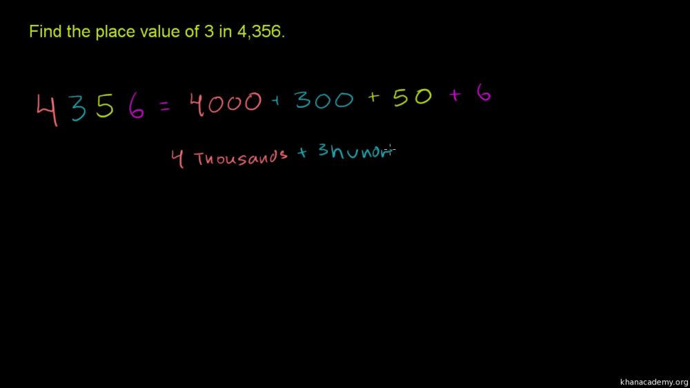 medium resolution of Place value   Arithmetic (all content)   Math   Khan Academy