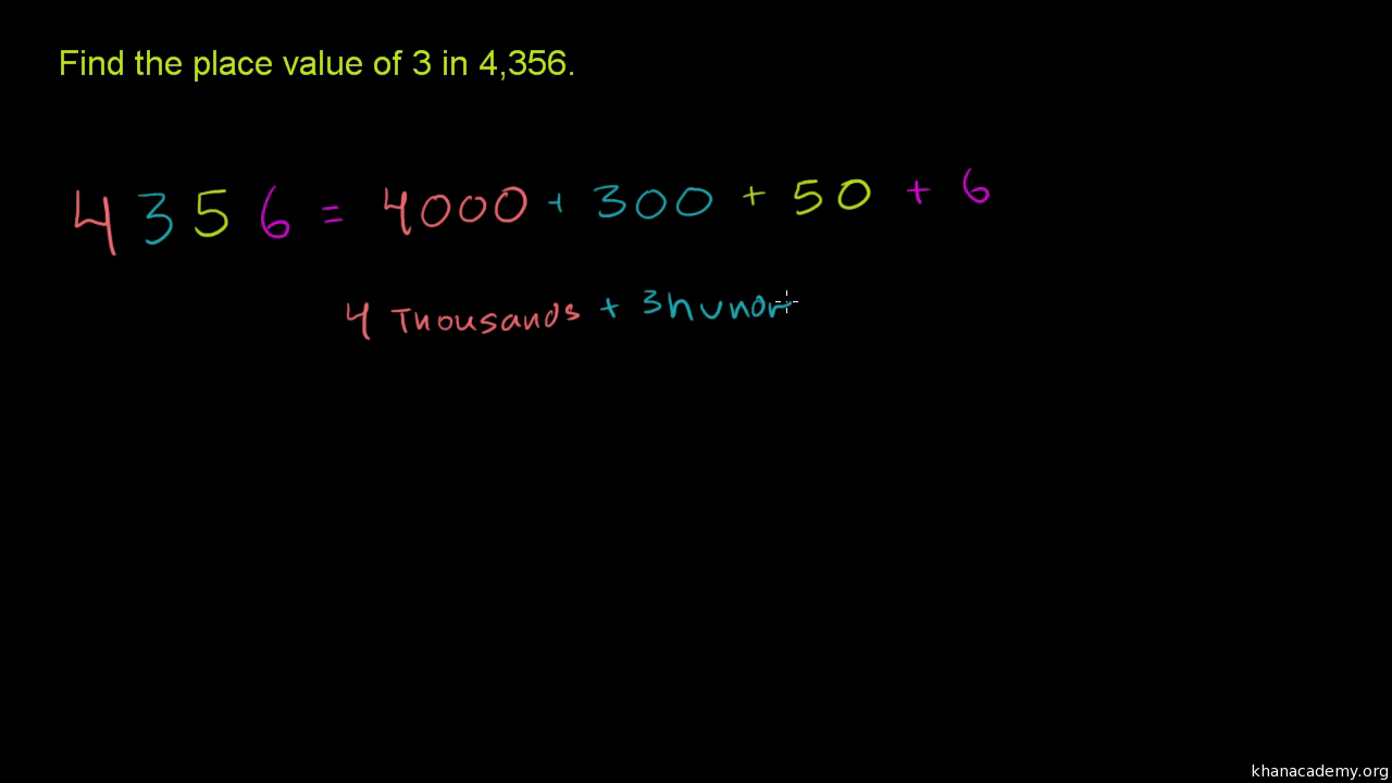 hight resolution of Place value   Arithmetic (all content)   Math   Khan Academy