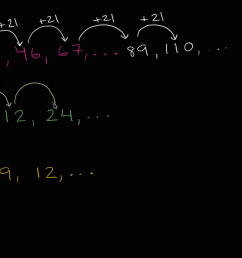 Finding patterns in numbers (video)   Khan Academy [ 720 x 1270 Pixel ]