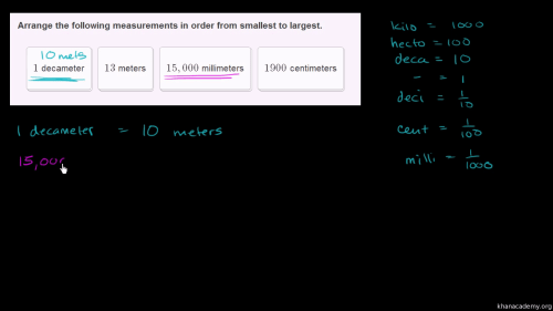 small resolution of Metric unit conversions: distance (video)   Khan Academy