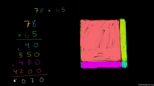 small resolution of Multiplying with area model: 78 x 65 (video)   Khan Academy