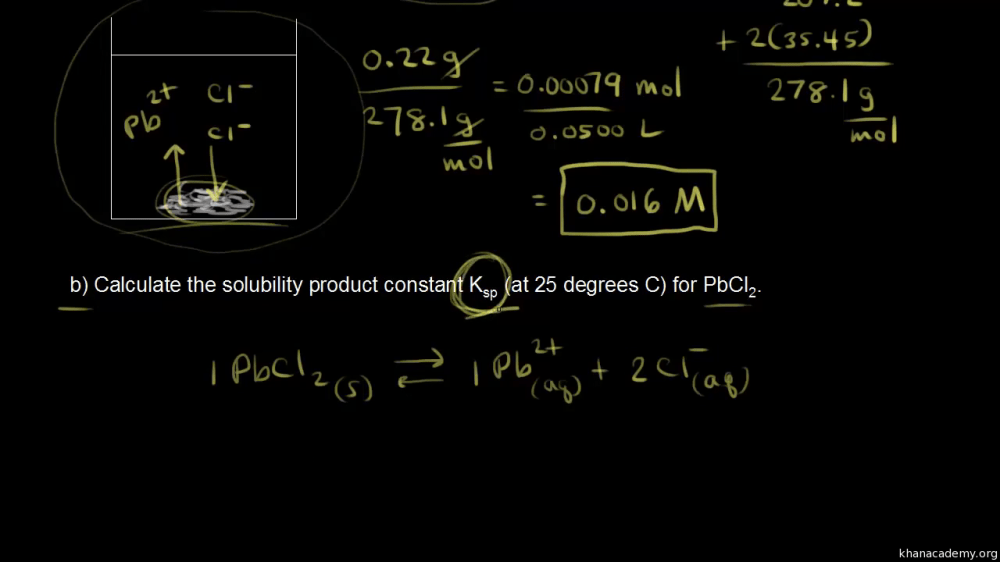 medium resolution of Introduction to solubility and solubility product constant (video)   Khan  Academy