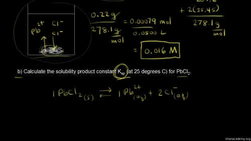 small resolution of Introduction to solubility and solubility product constant (video)   Khan  Academy