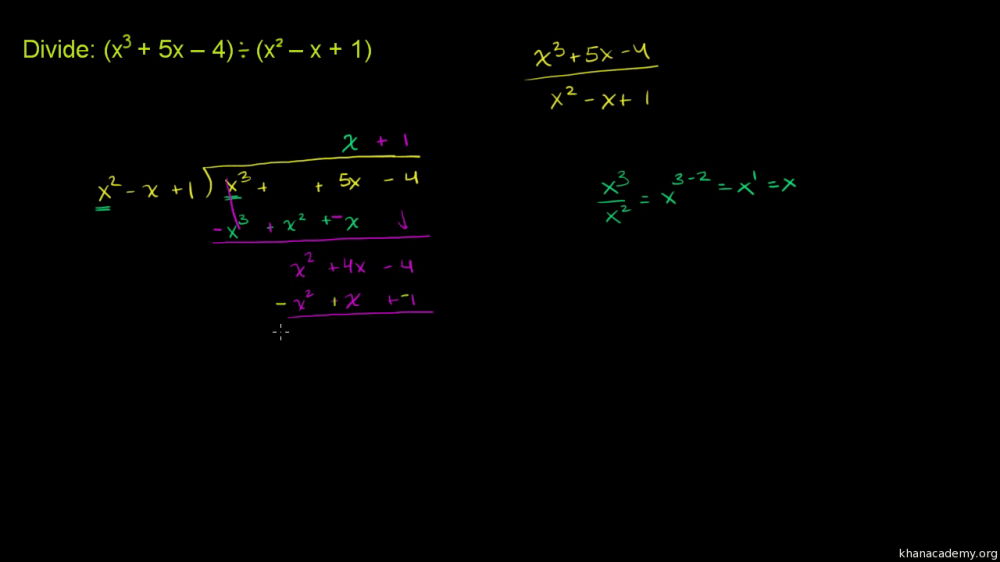 medium resolution of Dividing polynomials with remainders (video)   Khan Academy